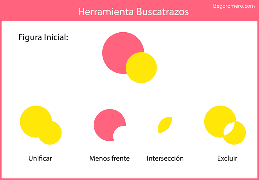 Buscatrazos Illustrator