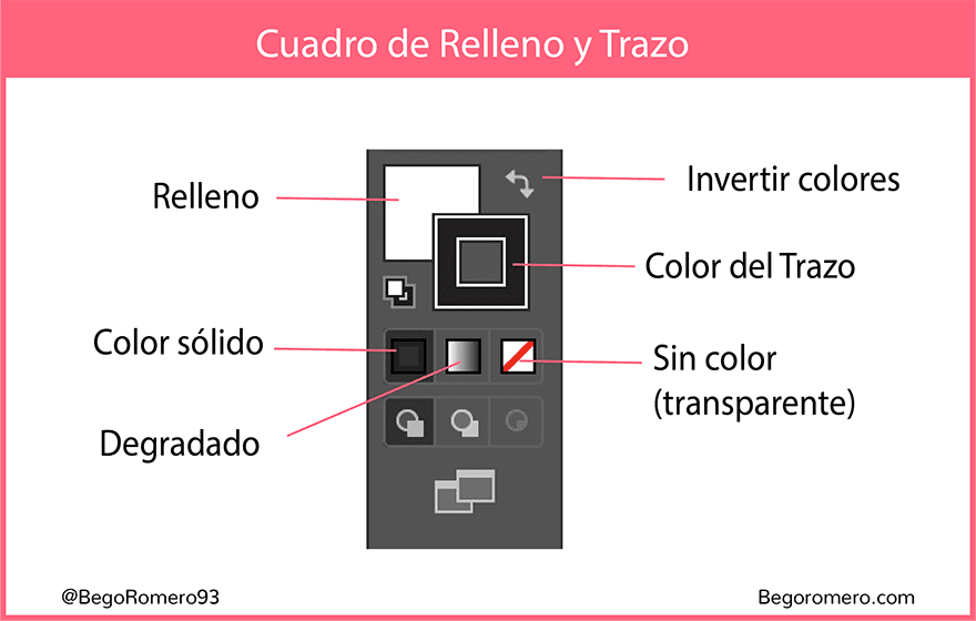 Como colorear en Illustrator