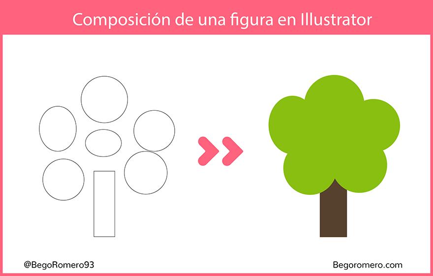 Como dibujar en Illustrator
