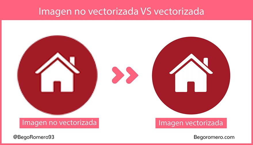 Como pasar de imagen a vector en Illustrator