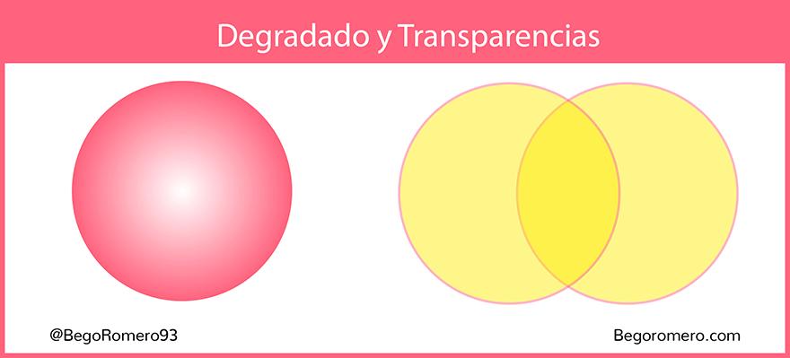 Cómo hacer degradados y transparencias en Illustrator