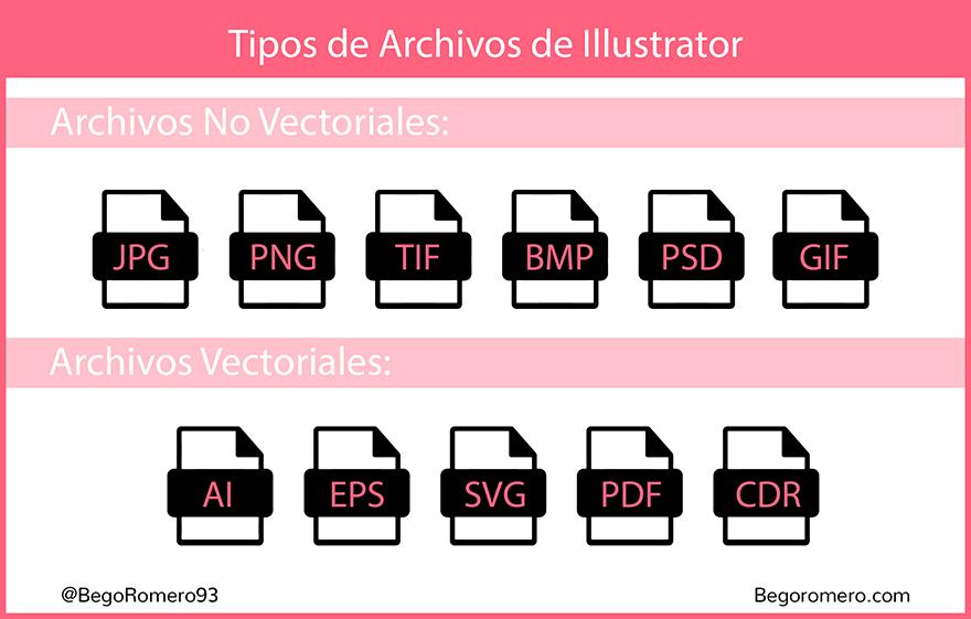 Guardar imagen vectorial en Illustrator