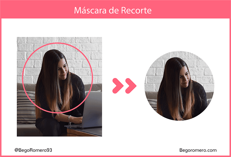 Mascara de recorte Illustrator