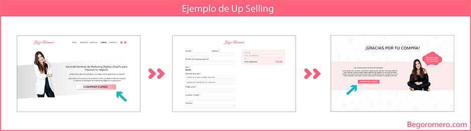 Que es up selling y ejemplo